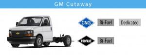 GM_Cutaway